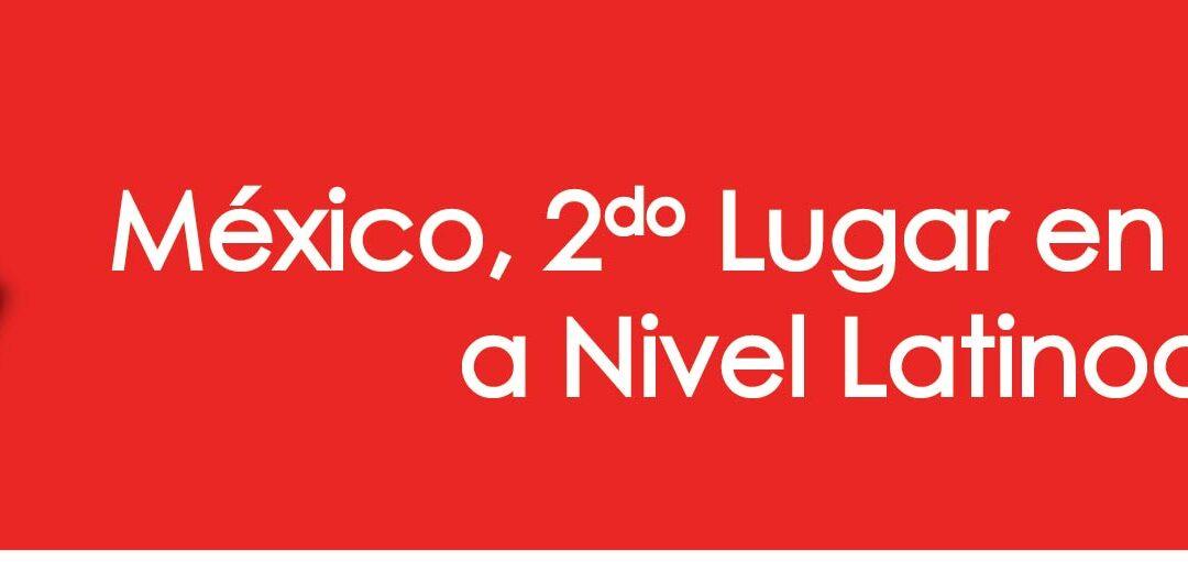 México, Segundo Lugar en Ciberataques a Nivel Latinoamérica